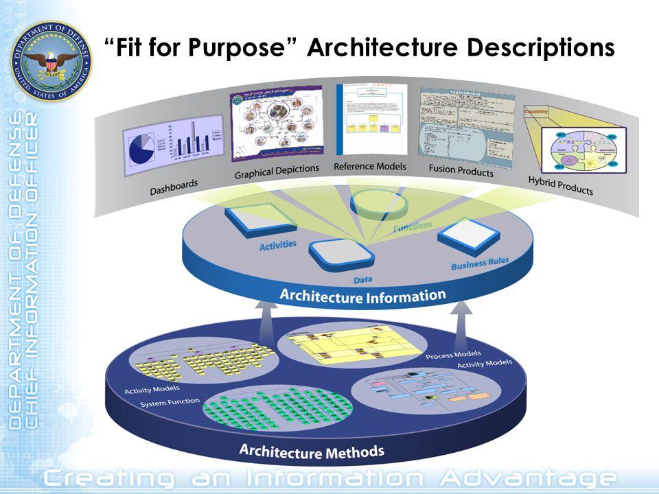 Fit for Purpose Architecture Descriptions