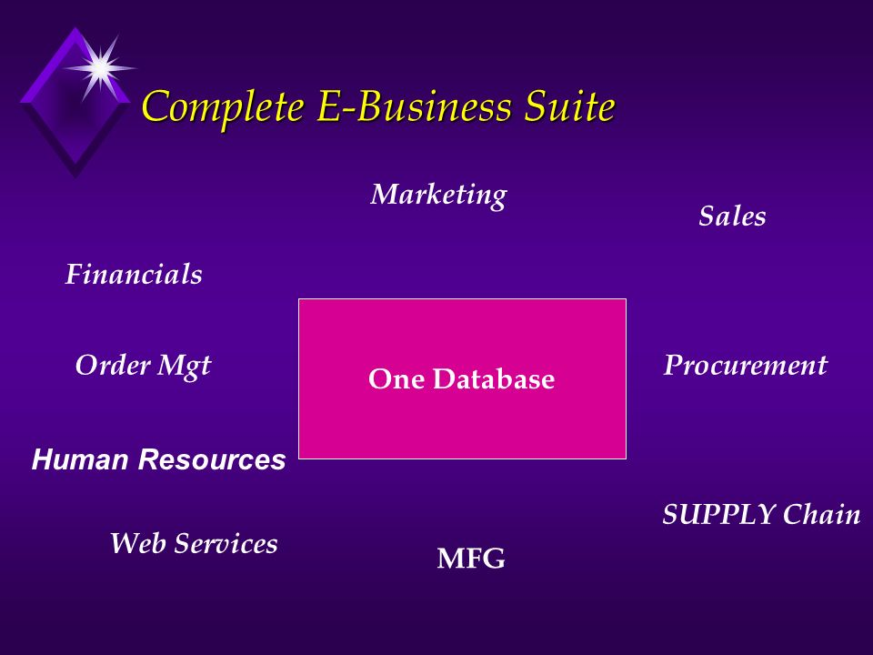 Complete E-Business Suite