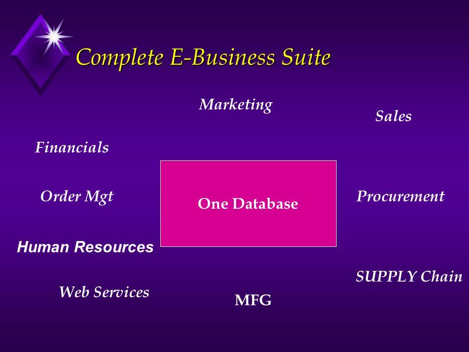 Complete E-Business Suite