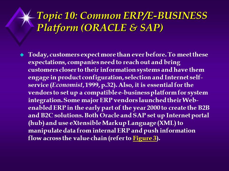 Topic 10: Common ERP/E-BUSINESS Platform (ORACLE & SAP)