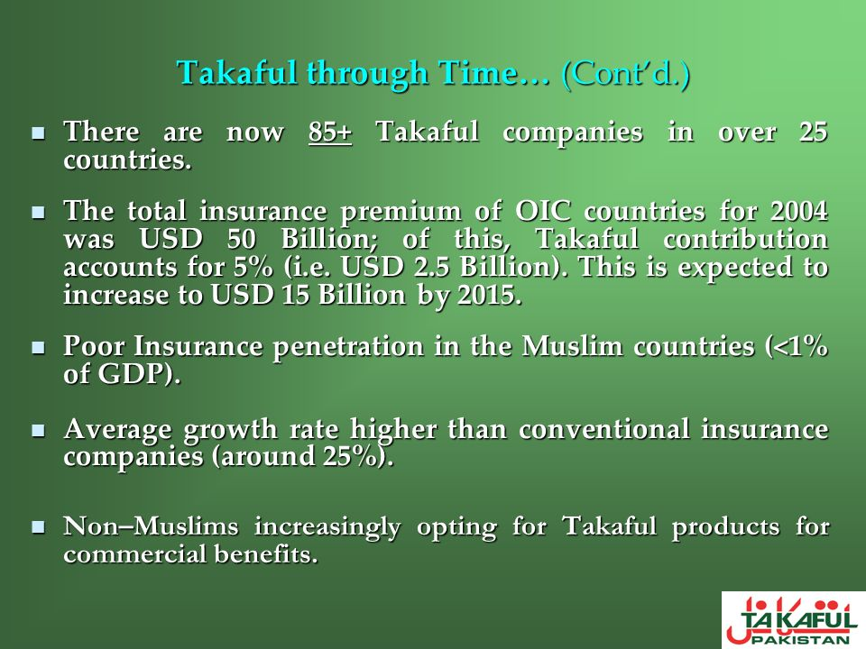 Takaful through Time… (Cont'd.)
