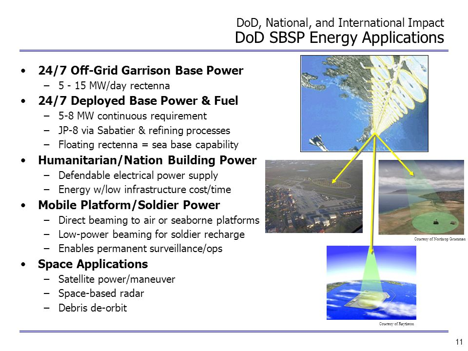 DoD, National, and International Impact DoD SBSP Energy Applications