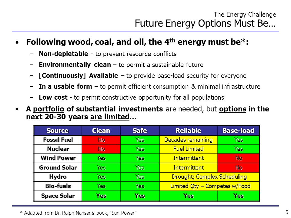 The Energy Challenge Future Energy Options Must Be…