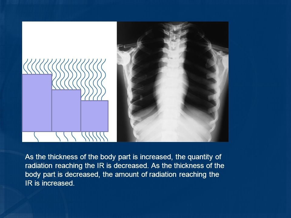 As the thickness of the body part is increased, the quantity of radiation reaching the IR is decreased.