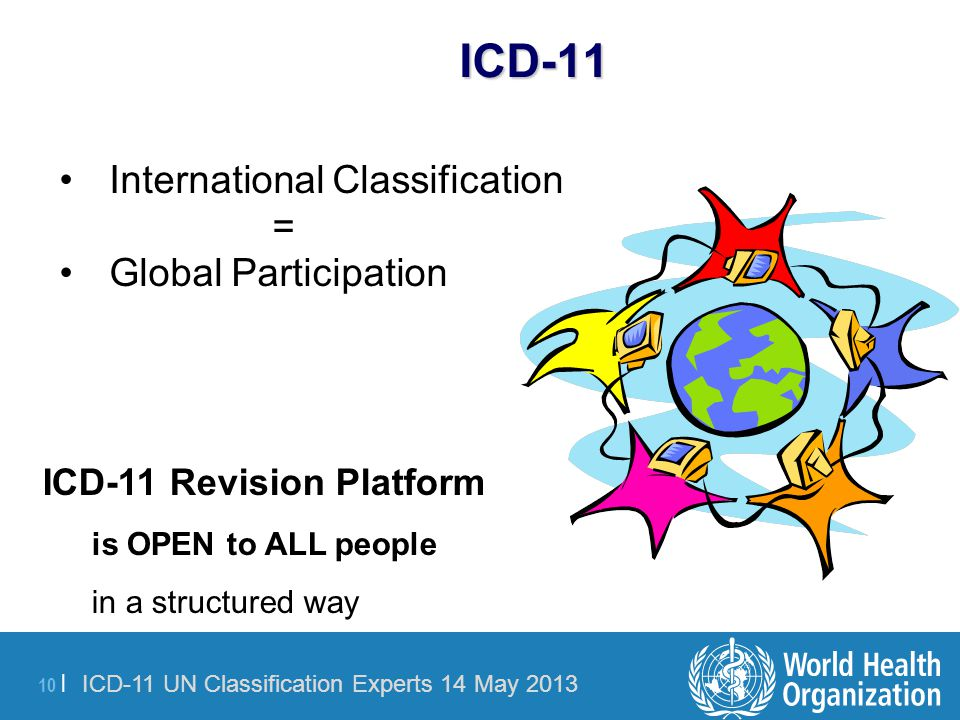 ICD-11 International Classification = Global Participation