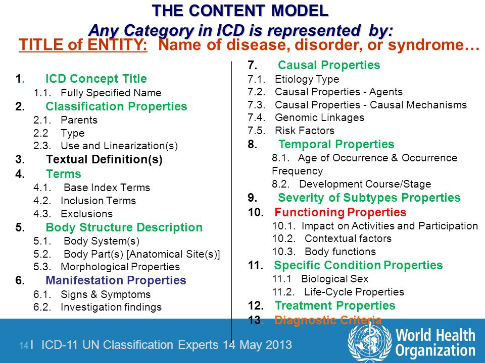 THE CONTENT MODEL Any Category in ICD is represented by: