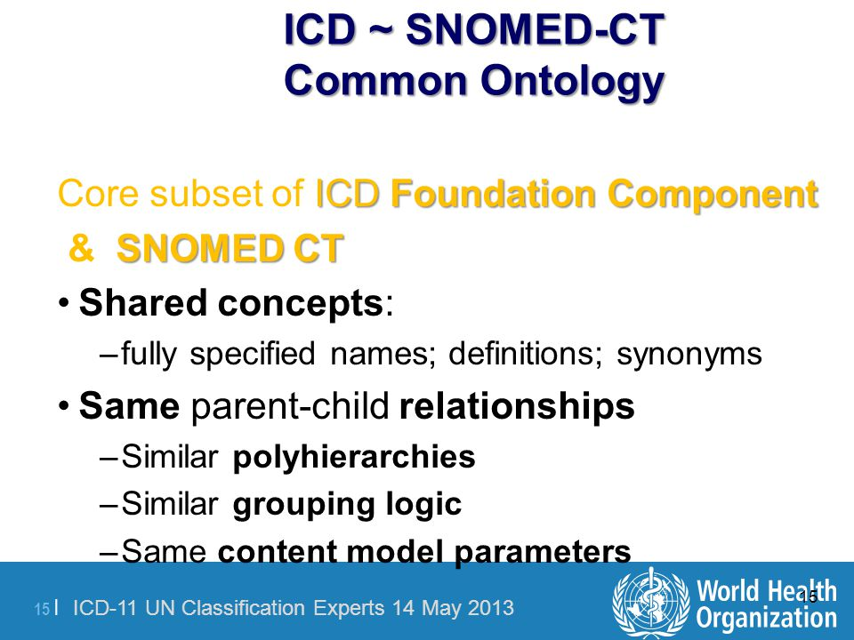 ICD ~ SNOMED-CT Common Ontology