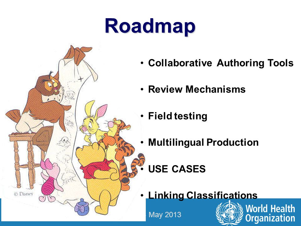 Roadmap Collaborative Authoring Tools Review Mechanisms Field testing