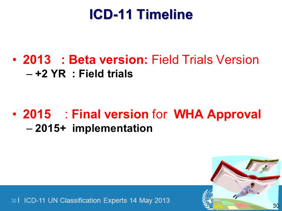 ICD-11 Timeline 2013 : Beta version: Field Trials Version
