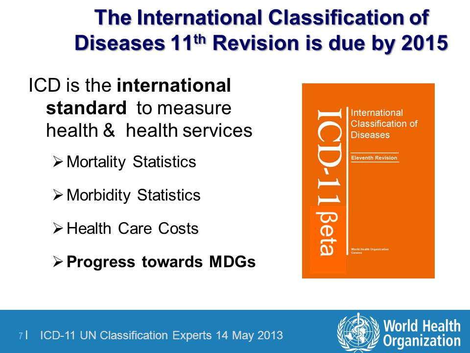 The International Classification of Diseases 11th Revision is due by 2015