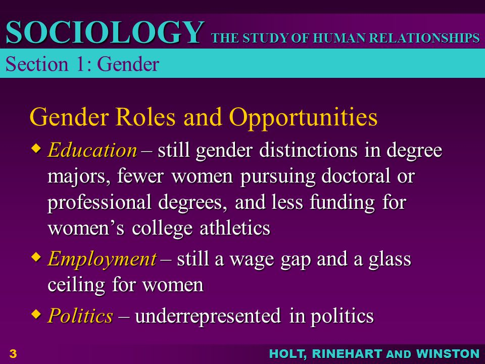 Gender Roles and Opportunities