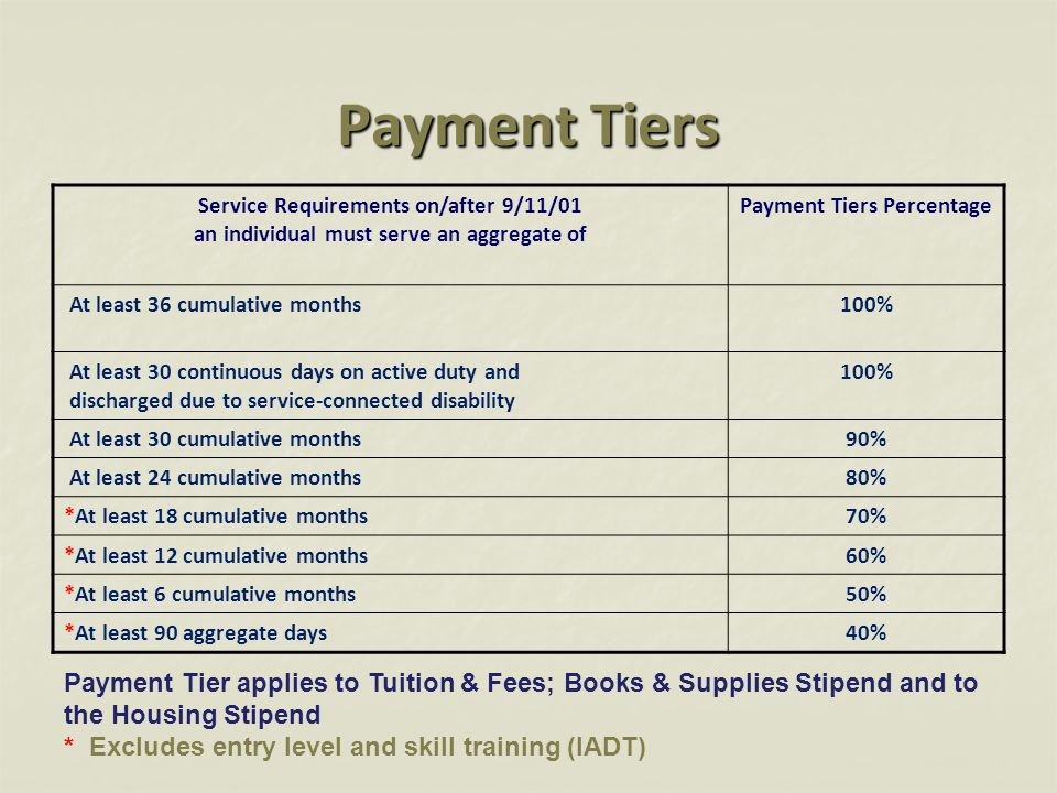 Payment Tiers Service Requirements on/after 9/11/01. an individual must serve an aggregate of. Payment Tiers Percentage.