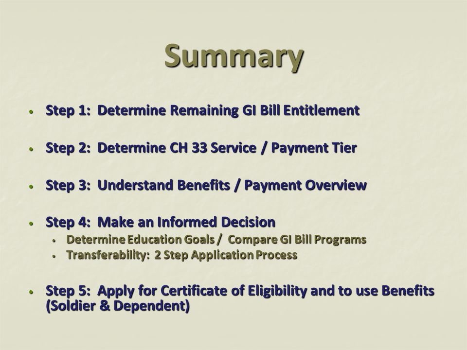 Summary Step 1: Determine Remaining GI Bill Entitlement