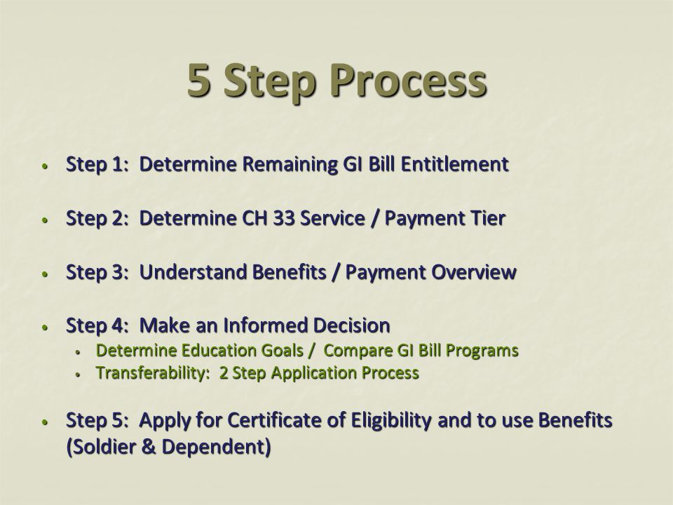 5 Step Process Step 1: Determine Remaining GI Bill Entitlement