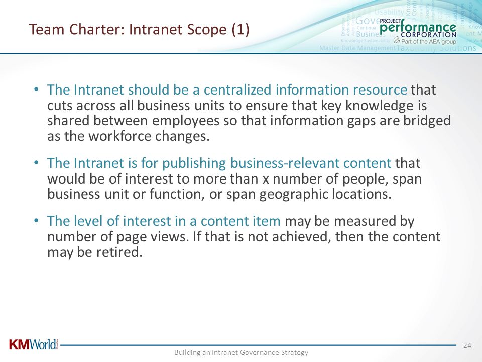 Team Charter: Intranet Scope (1)
