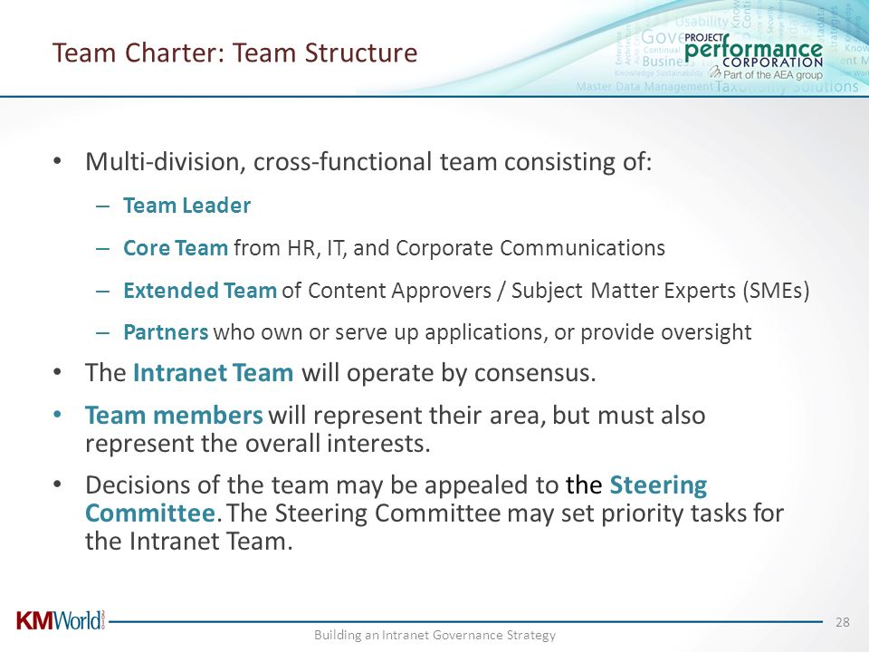 Team Charter: Team Structure