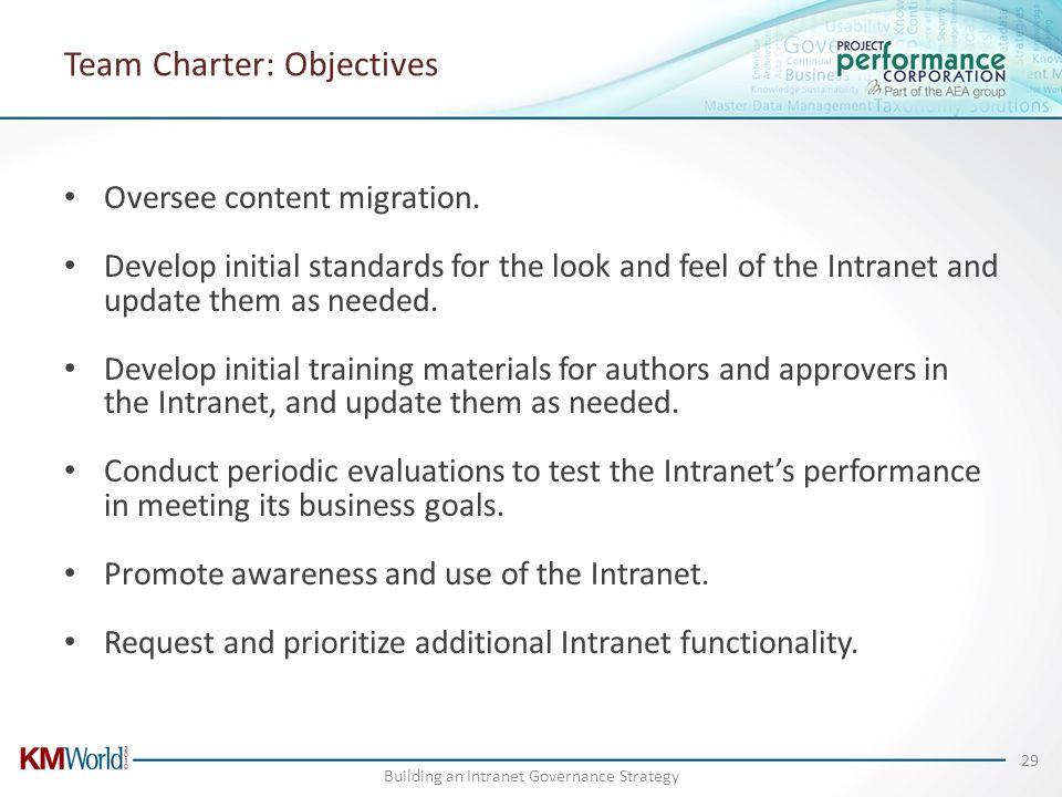Team Charter: Objectives