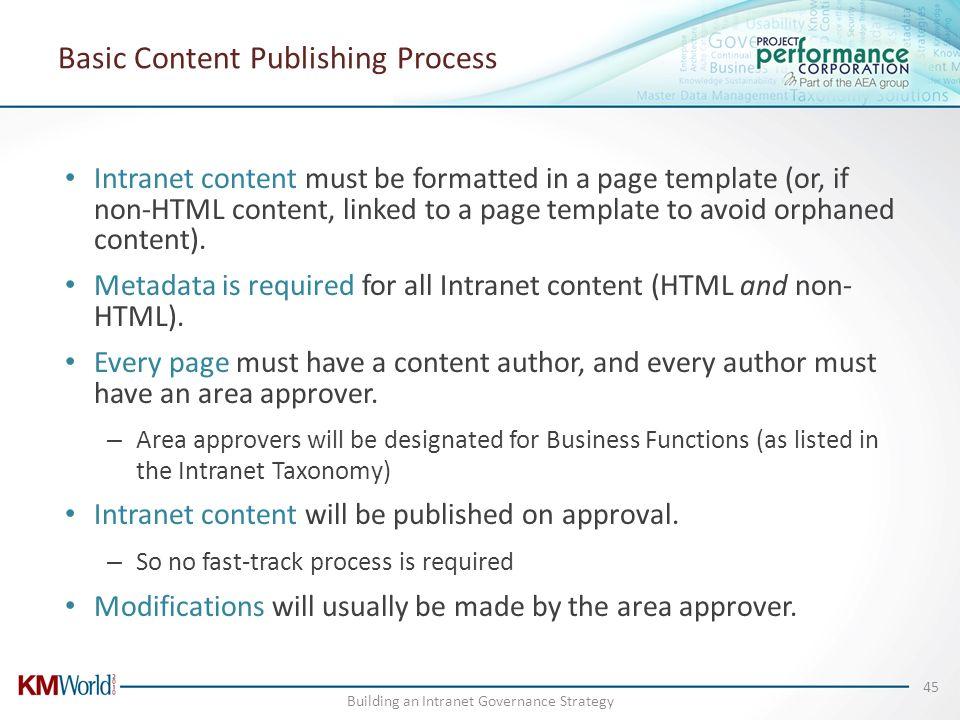 Basic Content Publishing Process