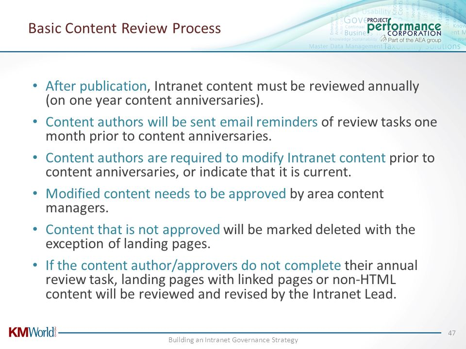 Basic Content Review Process