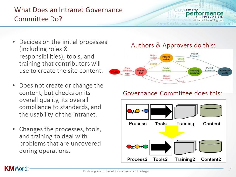 What Does an Intranet Governance Committee Do