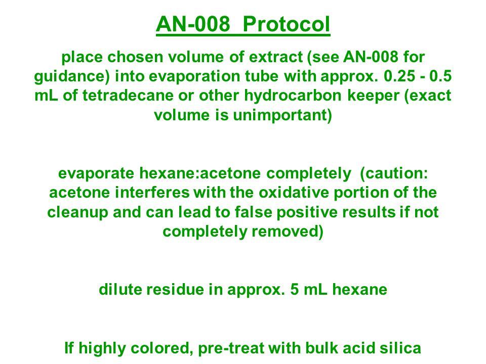 AN-008 Protocol