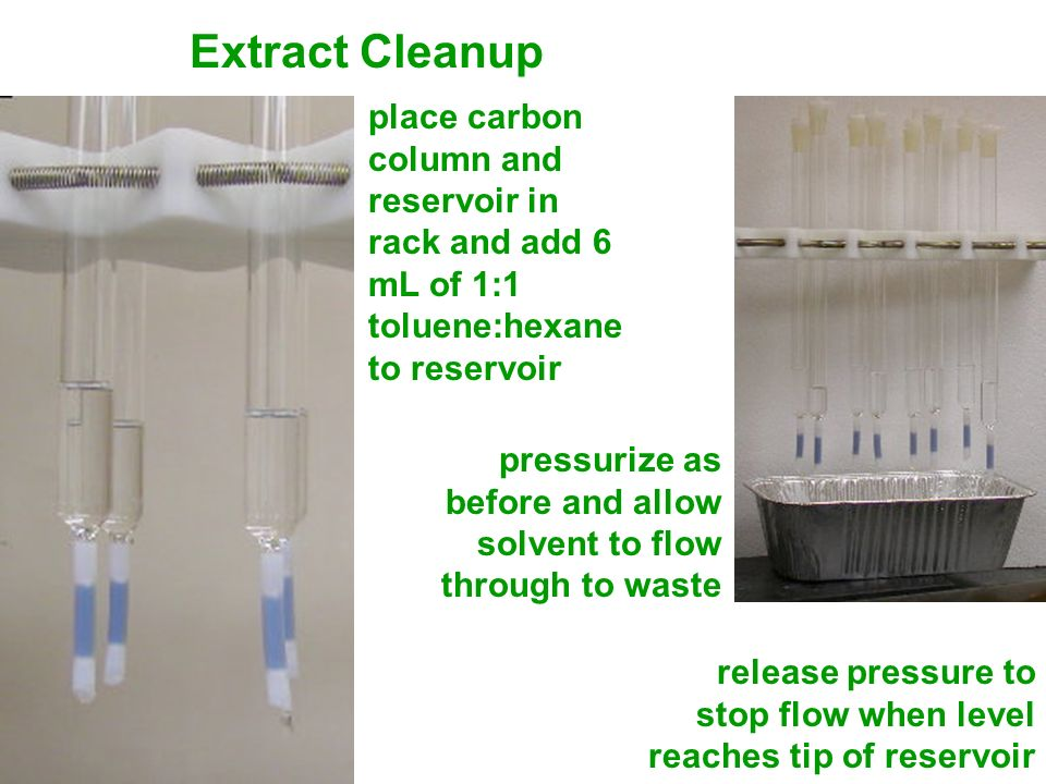 Extract Cleanupplace carbon column and reservoir in rack and add 6 mL of 1:1 toluene:hexane to reservoir.