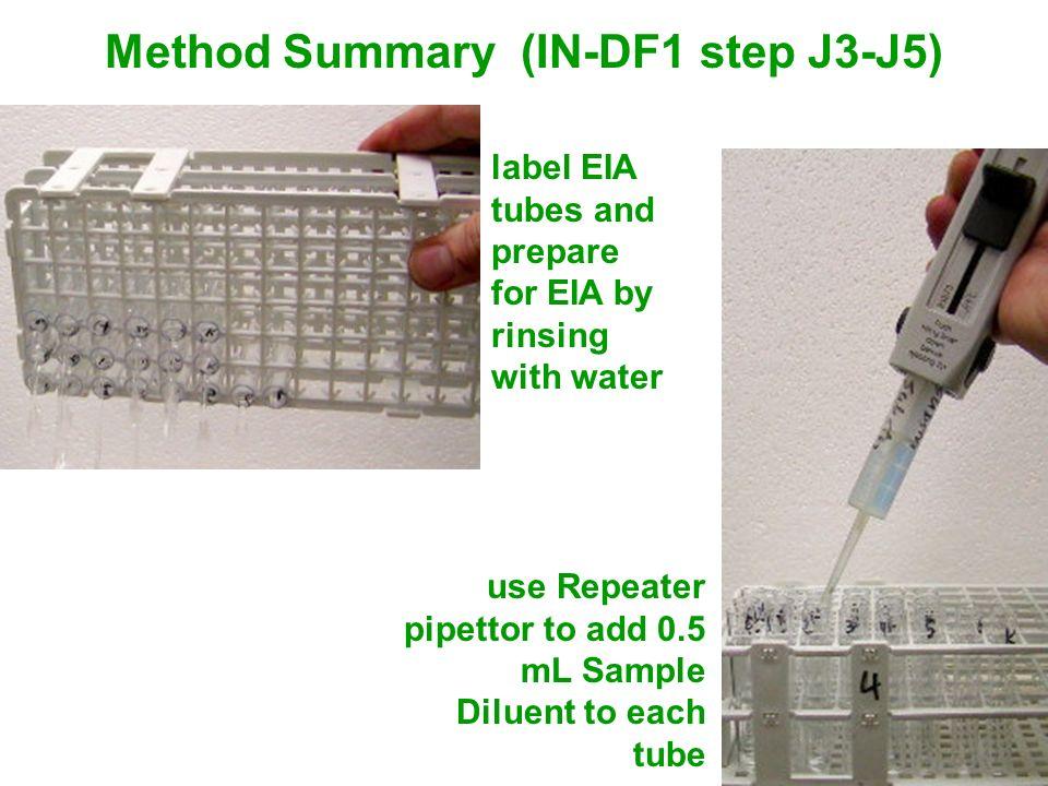 Method Summary (IN-DF1 step J3-J5)