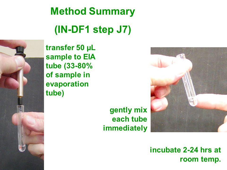Method Summary (IN-DF1 step J7)