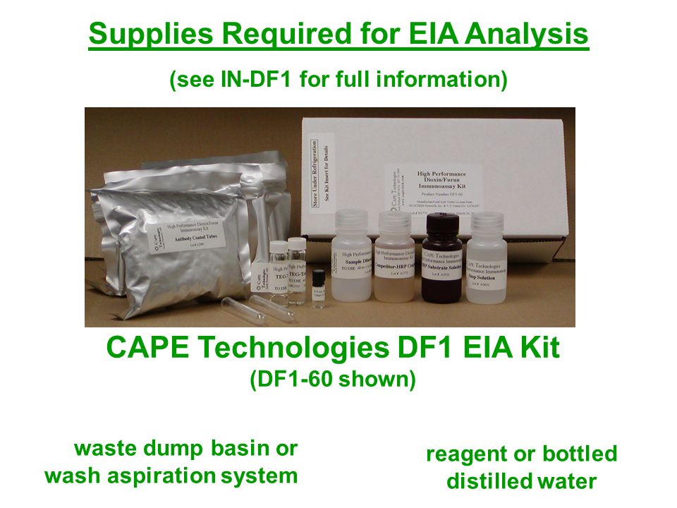 Supplies Required for EIA Analysis