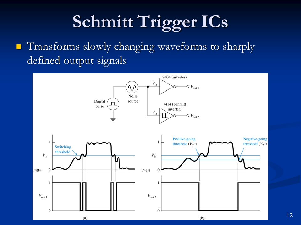 Schmitt Trigger ICs Transforms slowly changing waveforms to sharply defined output signals 12