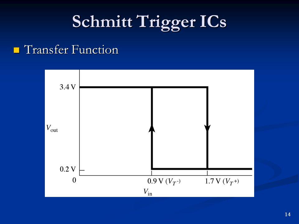 Schmitt Trigger ICs Transfer Function 14