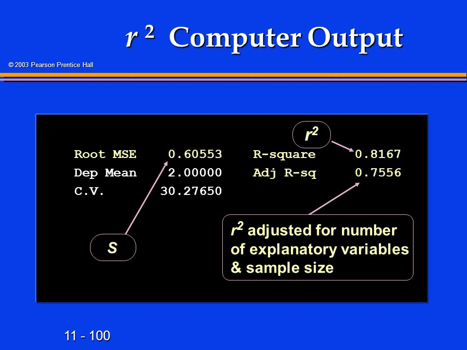 r 2 Computer Output Root MSE 0.60553 R-square 0.8167. Dep Mean 2.00000 Adj R-sq 0.7556.