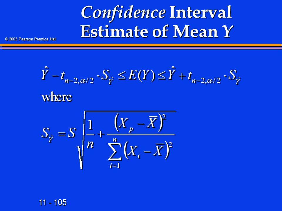 Confidence Interval Estimate of Mean Y