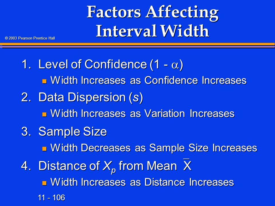 Factors Affecting Interval Width