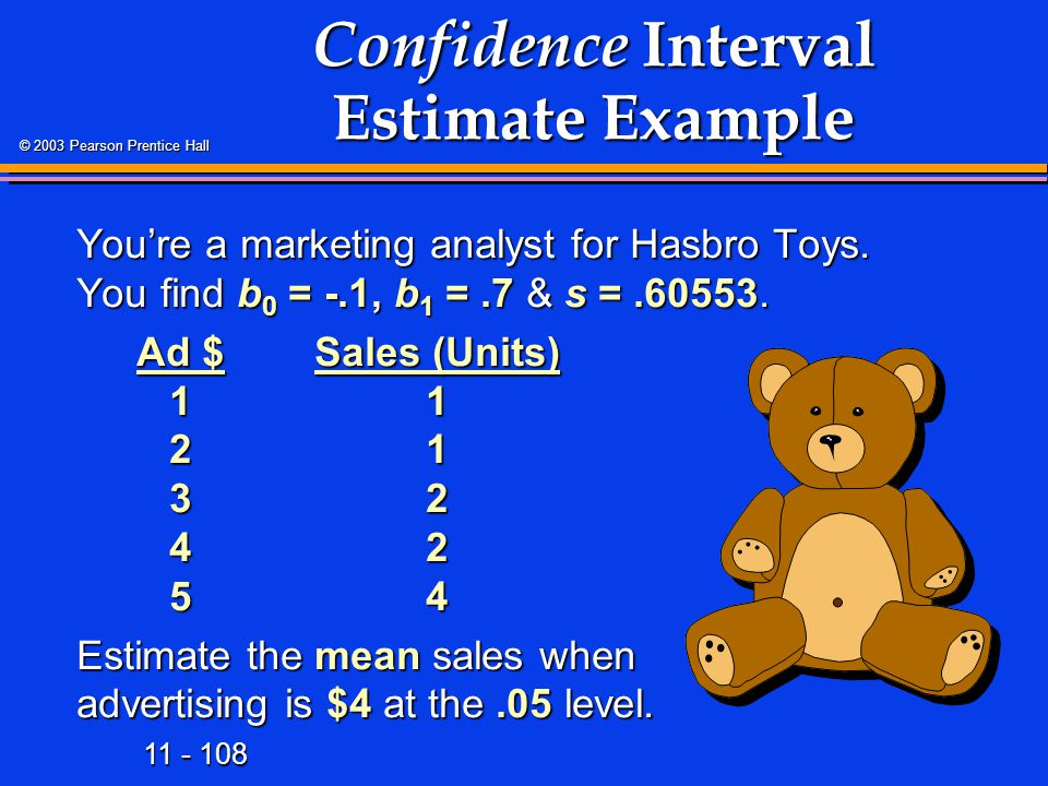 Confidence Interval Estimate Example