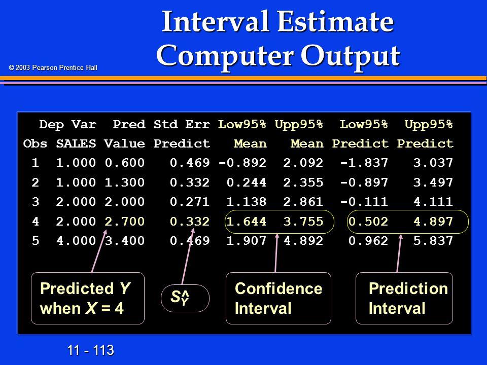 Interval Estimate Computer Output