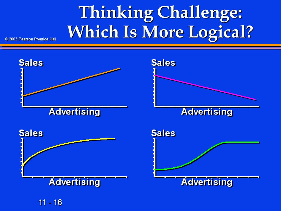 Thinking Challenge: Which Is More Logical