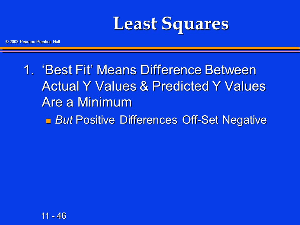 Least Squares 1. 'Best Fit' Means Difference Between Actual Y Values & Predicted Y Values Are a Minimum.