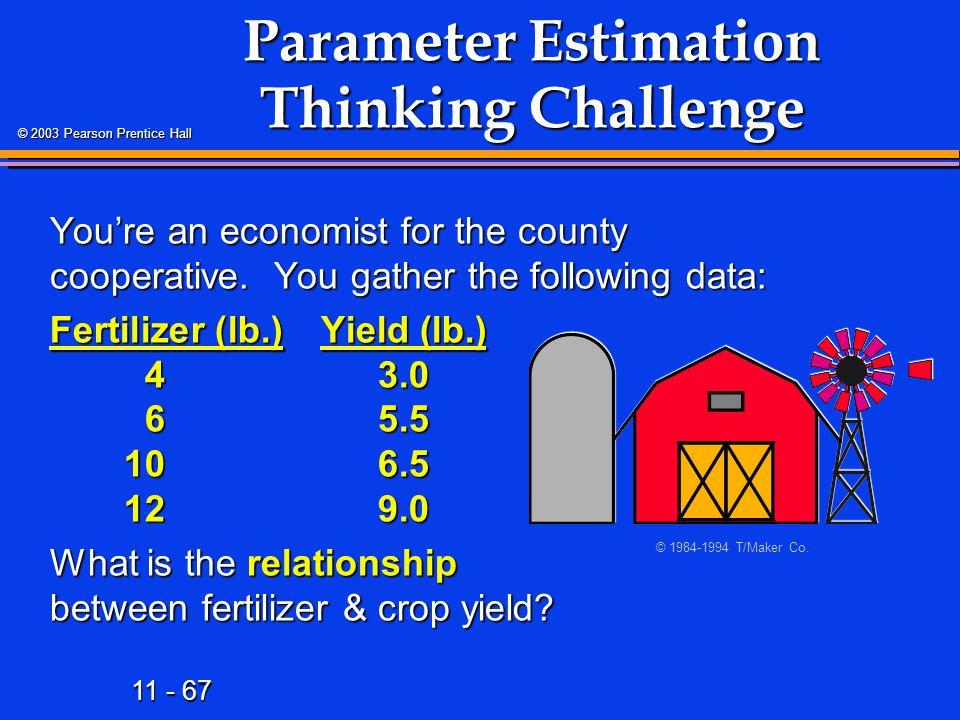 Parameter Estimation Thinking Challenge