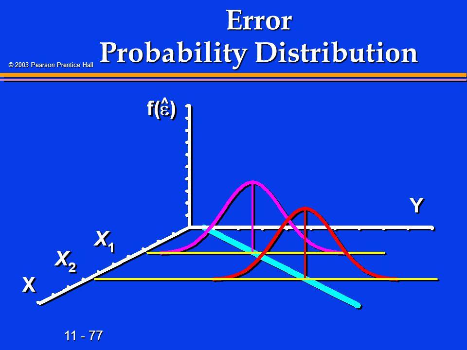 Error Probability Distribution