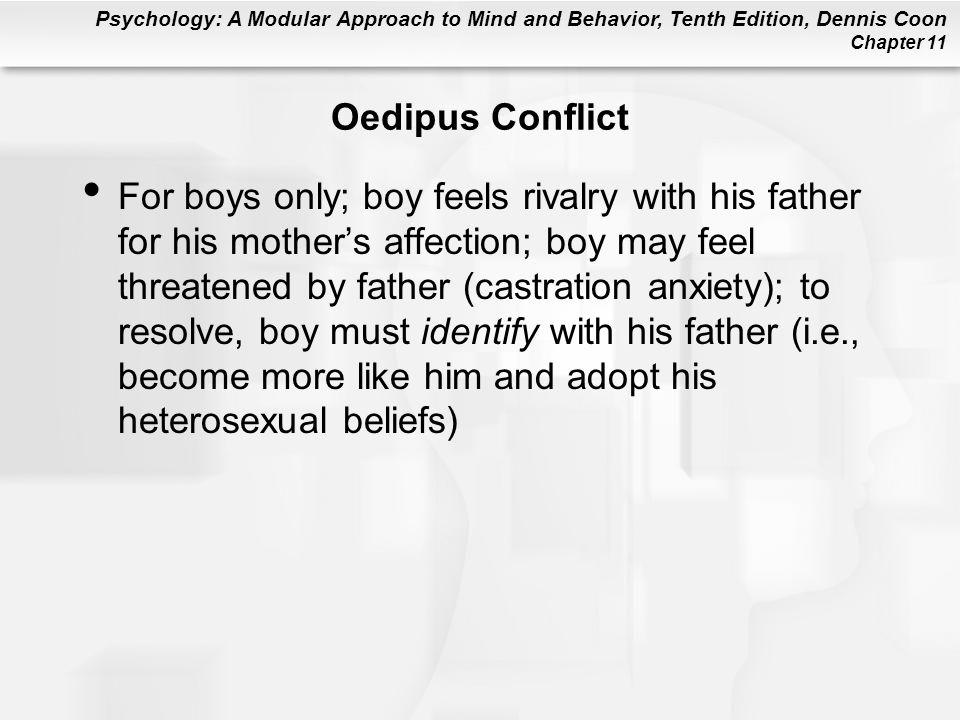 Oedipus Conflict