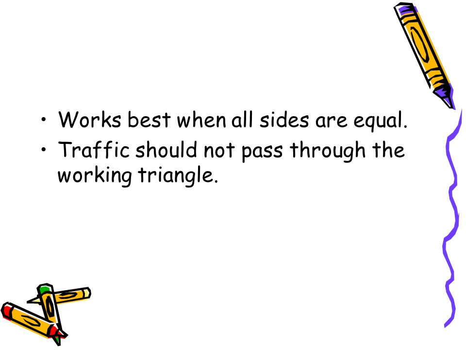 Works best when all sides are equal.