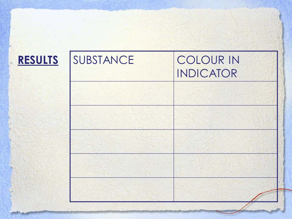 RESULTS SUBSTANCE COLOUR IN INDICATOR