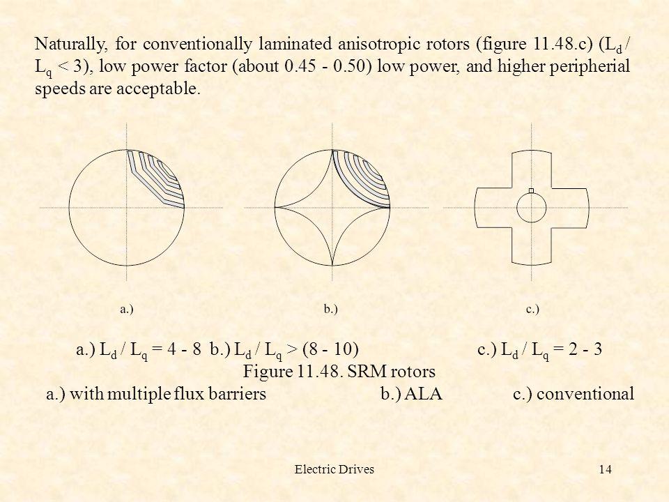 a.) Ld / Lq = 4 - 8 b.) Ld / Lq > (8 - 10) c.) Ld / Lq = 2 - 3