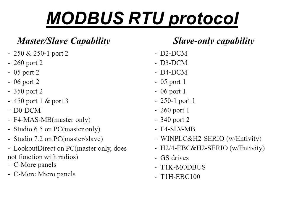 MODBUS RTU protocol Master/Slave Capability Slave-only capability