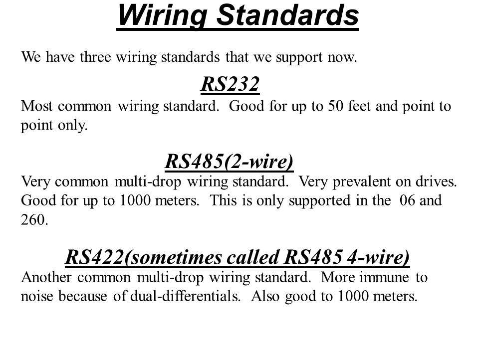 Wiring Standards RS232 RS485(2-wire)