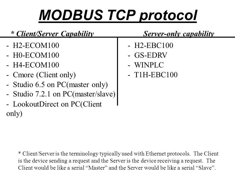 MODBUS TCP protocol * Client/Server Capability Server-only capability
