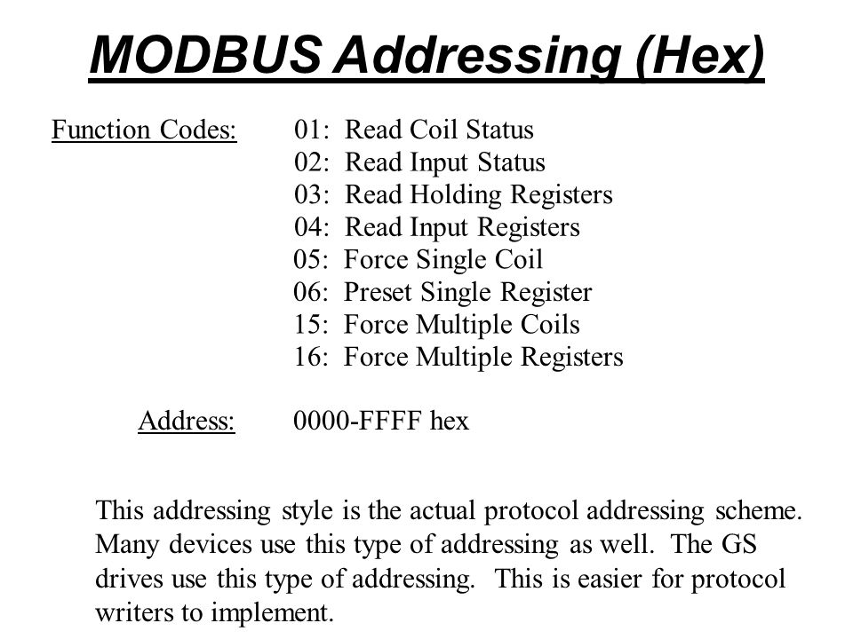 MODBUS Addressing (Hex)
