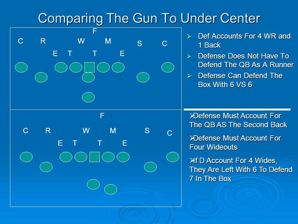 Comparing The Gun To Under Center