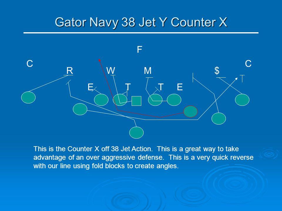 Gator Navy 38 Jet Y Counter X